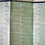 Harta turistica Craiova - descrieri obiective turistice