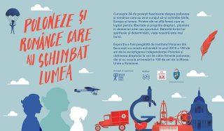 Poloneze si romance care au schimbat lumea